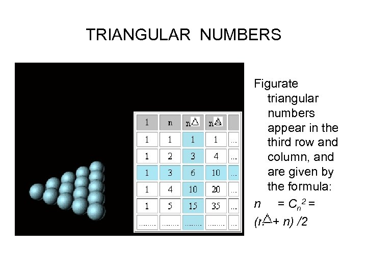 TRIANGULAR NUMBERS Figurate triangular numbers appear in the third row and column, and are