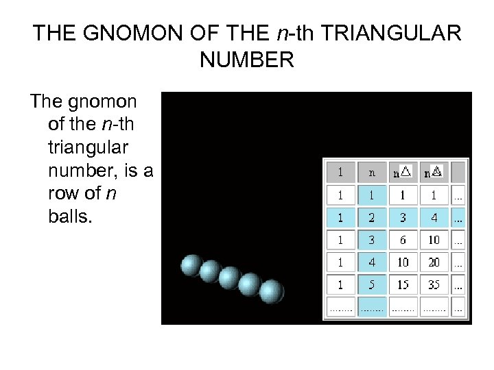 THE GNOMON OF THE n-th TRIANGULAR NUMBER The gnomon of the n-th triangular number,