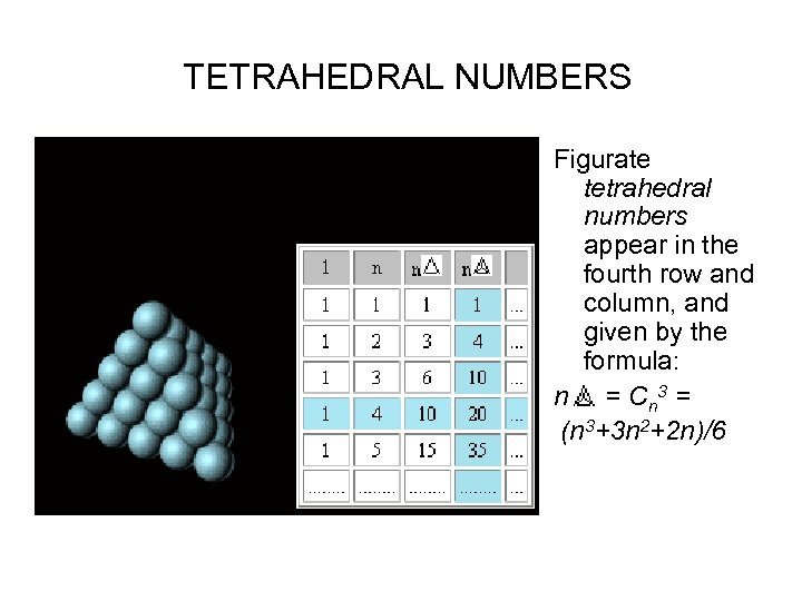 TETRAHEDRAL NUMBERS Figurate tetrahedral numbers appear in the fourth row and column, and