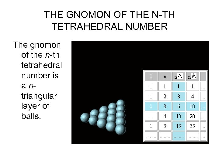 THE GNOMON OF THE N-TH TETRAHEDRAL NUMBER The gnomon of the n-th tetrahedral number