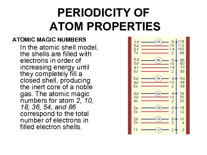 PERIODICITY OF ATOM PROPERTIES ATOMIC MAGIC NUMBERS In the atomic shell model, the shells