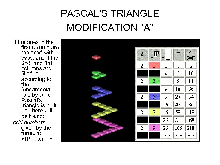 """PASCAL'S TRIANGLE MODIFICATION """"A"""" If the ones in the first column are replaced with"""