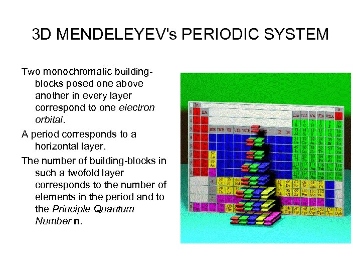 3 D MENDELEYEV's PERIODIC SYSTEM Two monochromatic buildingblocks posed one above another in every
