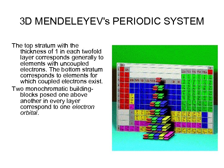 3 D MENDELEYEV's PERIODIC SYSTEM The top stratum with the thickness of 1 in