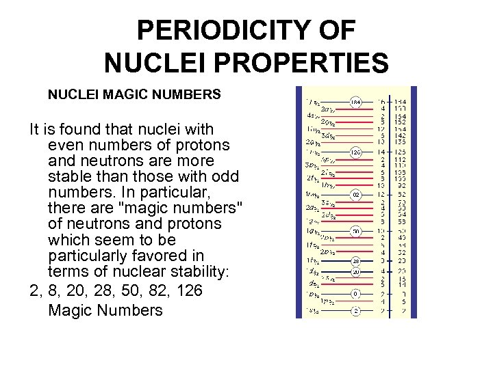 PERIODICITY OF NUCLEI PROPERTIES NUCLEI MAGIC NUMBERS It is found that nuclei with even