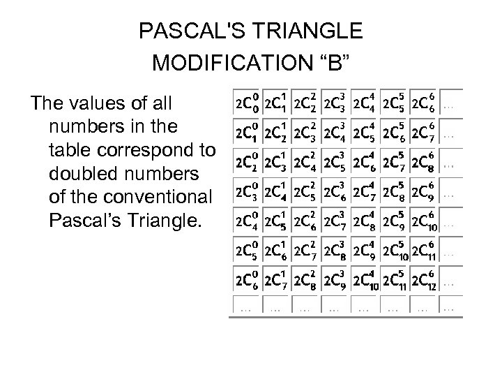 """PASCAL'S TRIANGLE MODIFICATION """"B"""" The values of all numbers in the table correspond to"""