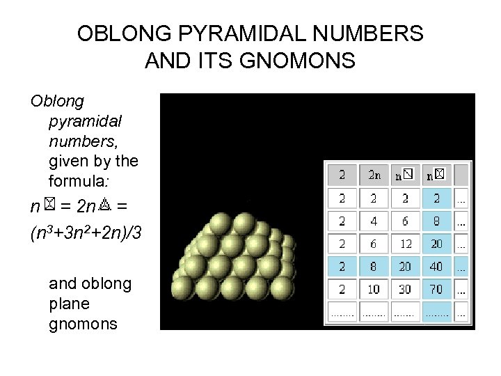 OBLONG PYRAMIDAL NUMBERS AND ITS GNOMONS Oblong pyramidal numbers, given by the formula: n