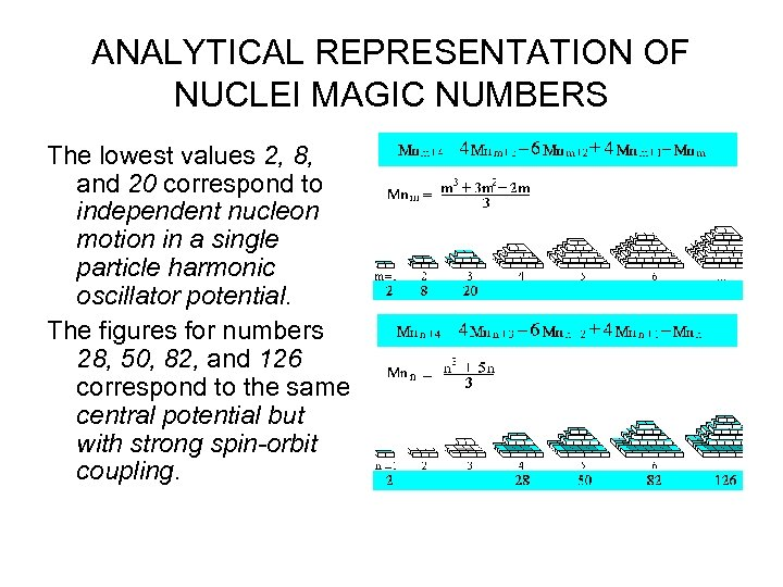 ANALYTICAL REPRESENTATION OF NUCLEI MAGIC NUMBERS The lowest values 2, 8, and 20 correspond