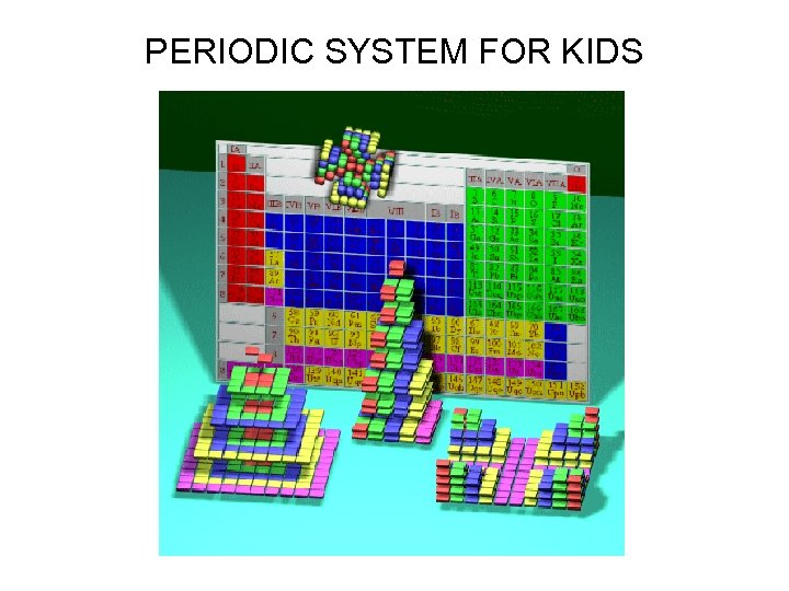 PERIODIC SYSTEM FOR KIDS
