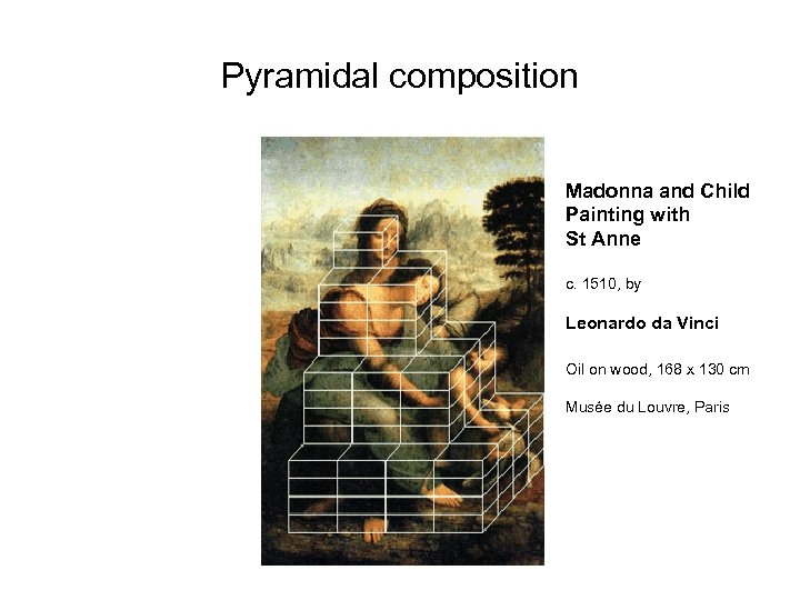 Pyramidal composition Madonna and Child Painting with St Anne c. 1510, by Leonardo da