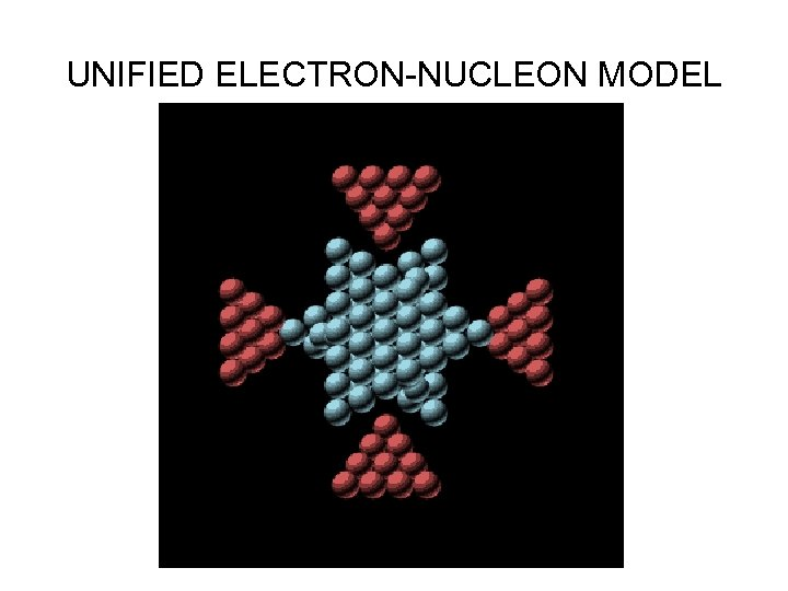 UNIFIED ELECTRON-NUCLEON MODEL