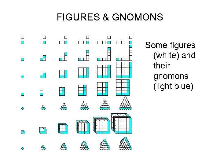 FIGURES & GNOMONS Some figures (white) and their gnomons (light blue)