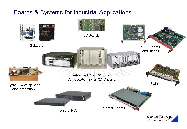 Boards & Systems for Industrial Applications I/O Boards Software CPU Boards and Blades Advanced.