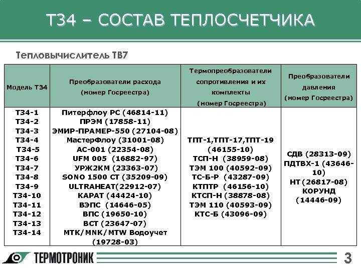 Т 34 – СОСТАВ ТЕПЛОСЧЕТЧИКА Тепловычислитель ТВ 7 Термопреобразователи Модель Т 34 Преобразователи расхода
