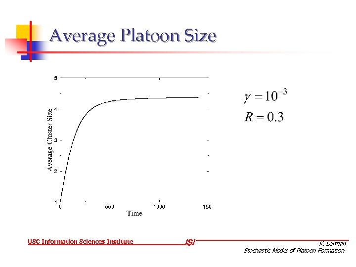 Average Platoon Size USC Information Sciences Institute ISI K. Lerman Stochastic Model of Platoon