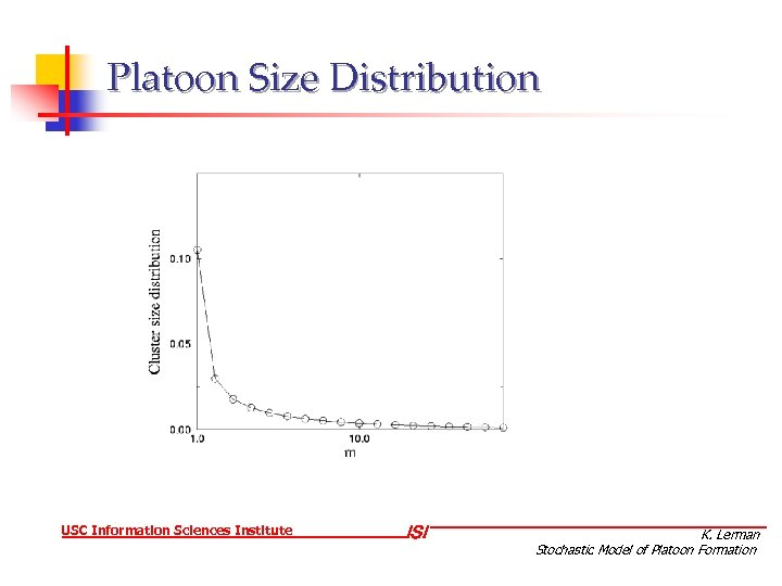 Platoon Size Distribution USC Information Sciences Institute ISI K. Lerman Stochastic Model of Platoon