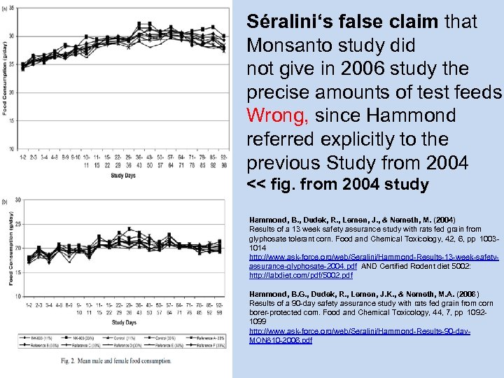 Séralini's false claim that Monsanto study did not give in 2006 study the precise
