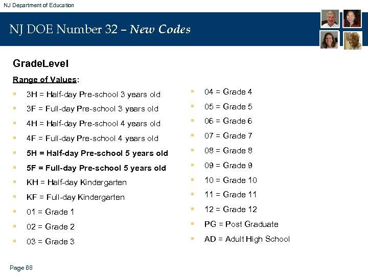 NJ Department of Education NJ DOE Number 32 – New Codes Grade. Level Range