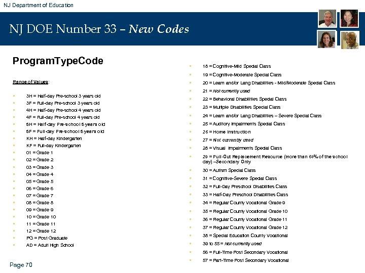 NJ Department of Education NJ DOE Number 33 – New Codes Program. Type. Code