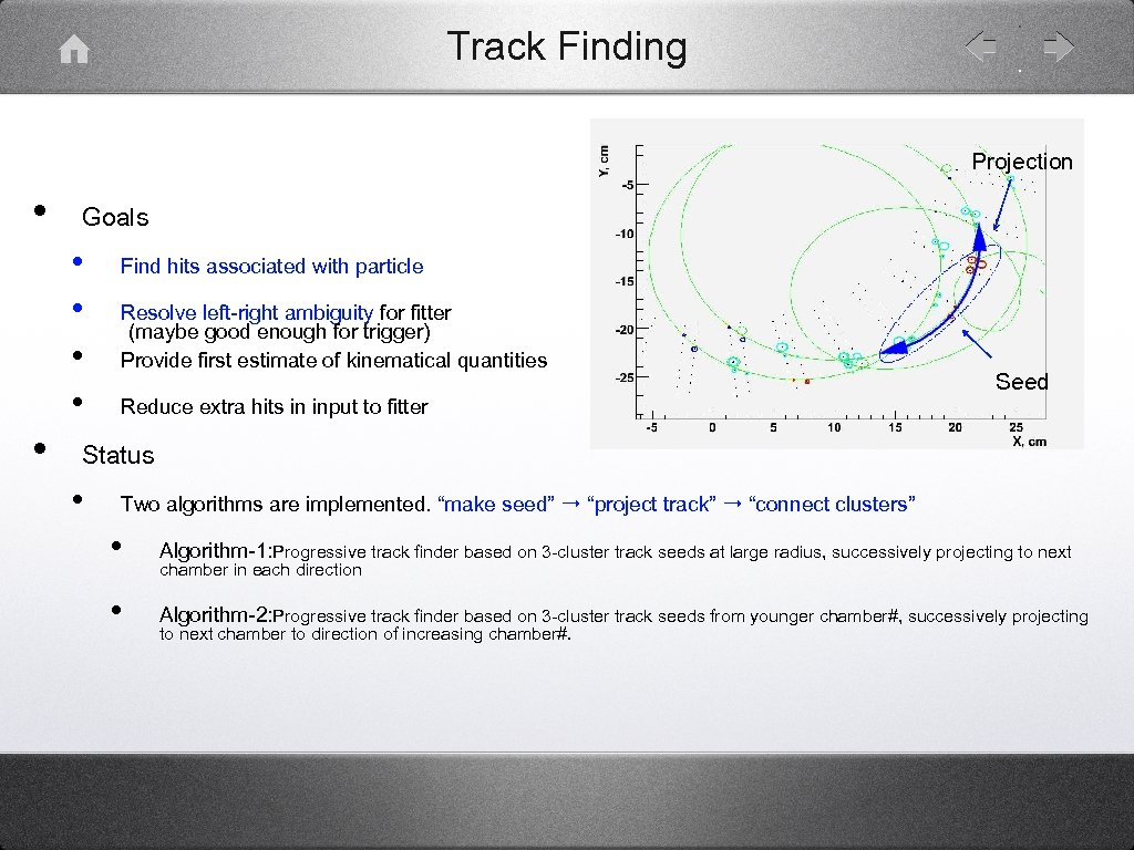 Track Finding Projection • Goals • • • Find hits associated with particle Resolve
