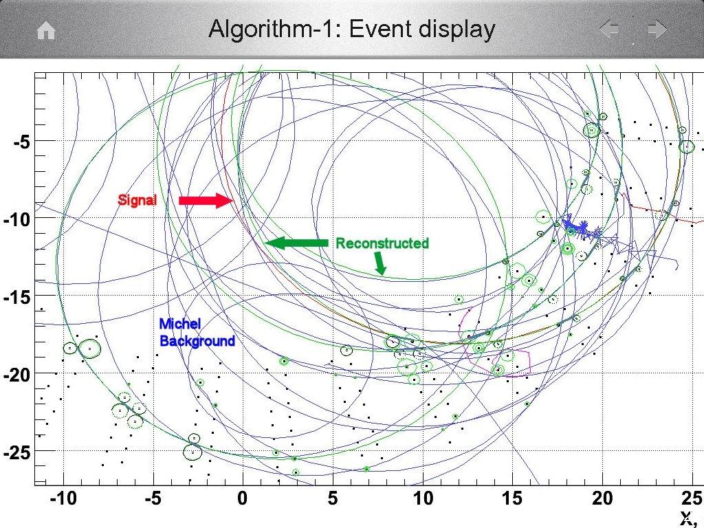 Algorithm-1: Event display 20