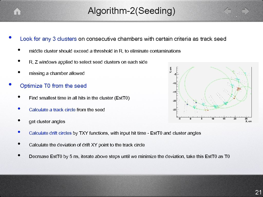 Algorithm-2(Seeding) • Look for any 3 clusters on consecutive chambers with certain criteria as
