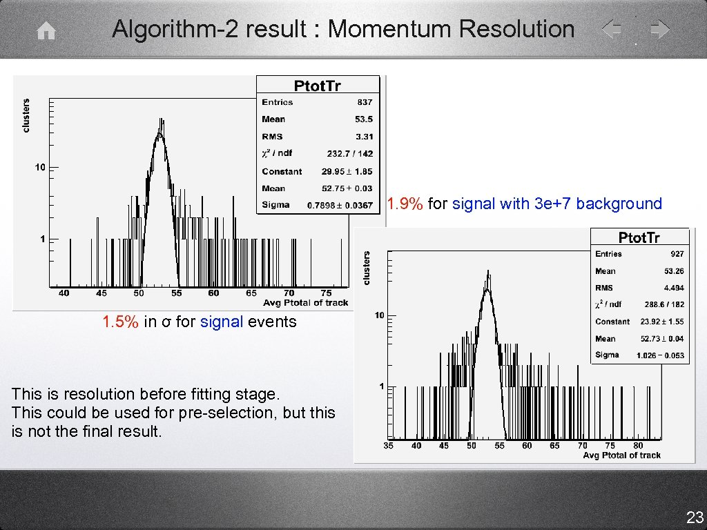 Algorithm-2 result : Momentum Resolution 1. 9% for signal with 3 e+7 background 1.