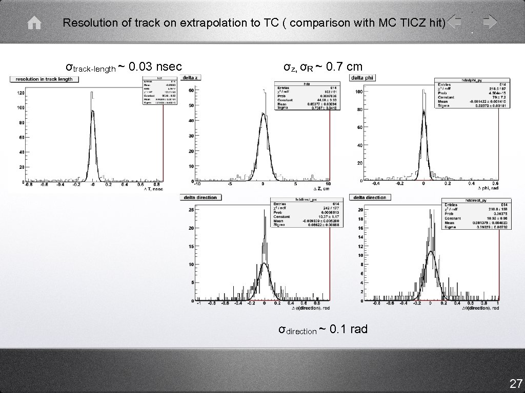 Resolution of track on extrapolation to TC ( comparison with MC TICZ hit) σtrack-length