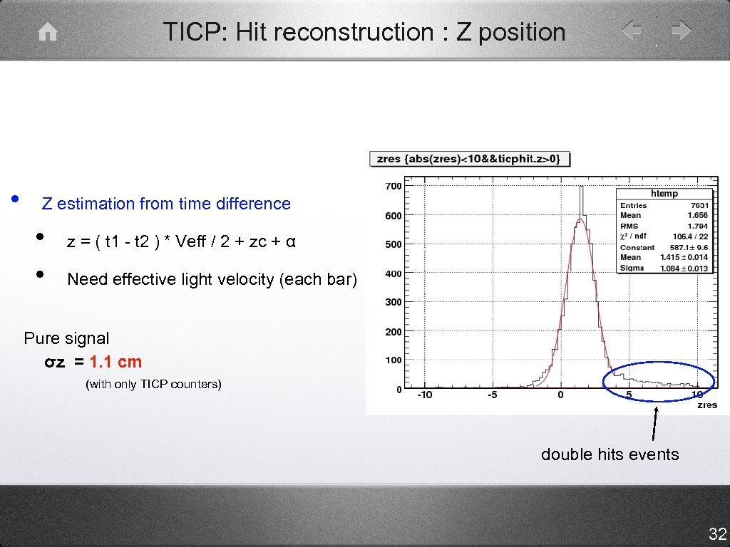 TICP: Hit reconstruction : Z position • Z estimation from time difference • •