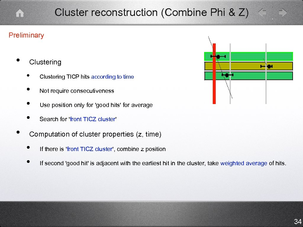 Cluster reconstruction (Combine Phi & Z) Preliminary • Clustering • • • Clustering TICP