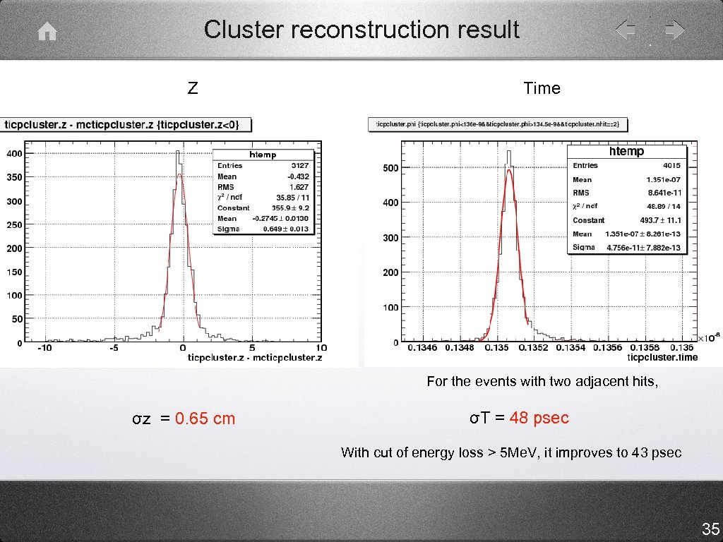 Cluster reconstruction result Z Time For the events with two adjacent hits, σz =