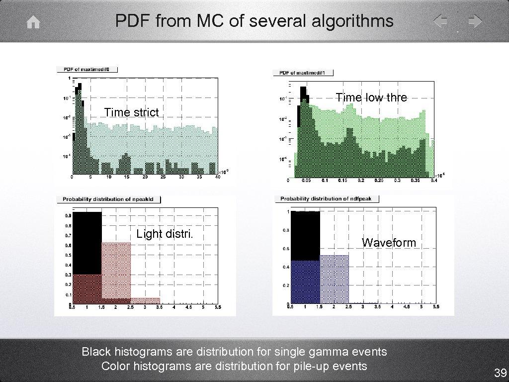PDF from MC of several algorithms Time low thre Time strict Light distri. Waveform