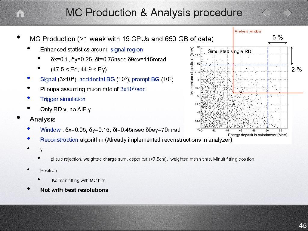 MC Production & Analysis procedure • • Analysis window MC Production (>1 week with