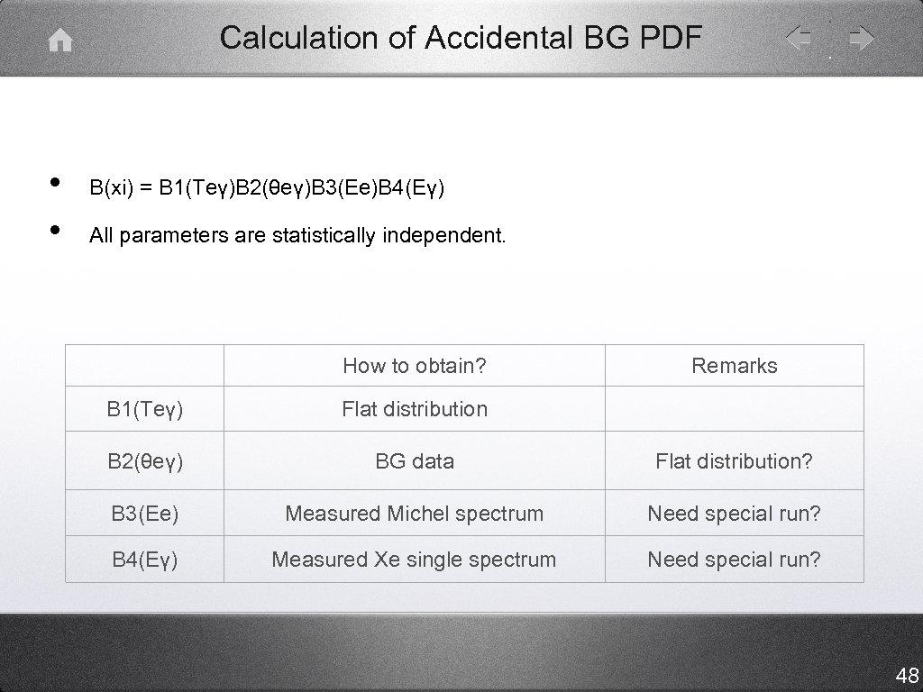 Calculation of Accidental BG PDF • • B(xi) = B 1(Teγ)B 2(θeγ)B 3(Ee)B 4(Eγ)