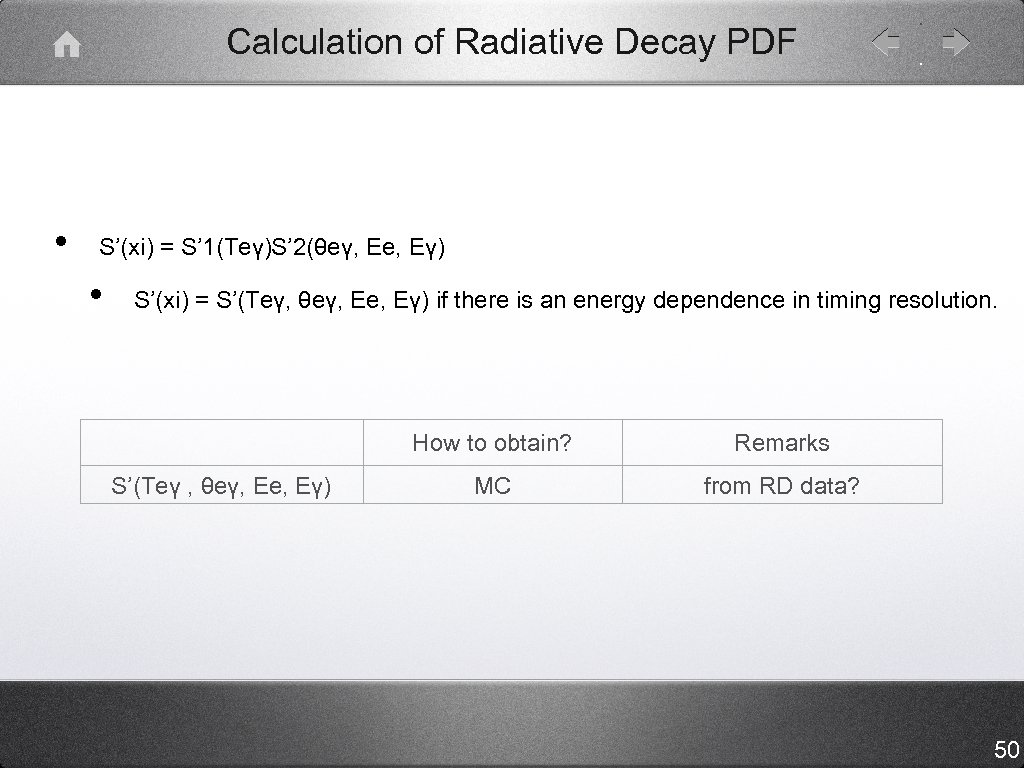 Calculation of Radiative Decay PDF • S'(xi) = S' 1(Teγ)S' 2(θeγ, Ee, Eγ) •