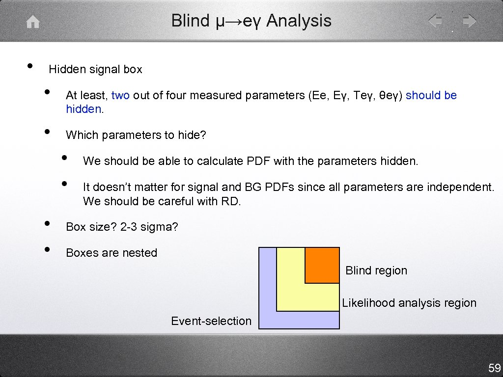 Blind μ→eγ Analysis • Hidden signal box • • At least, two out of