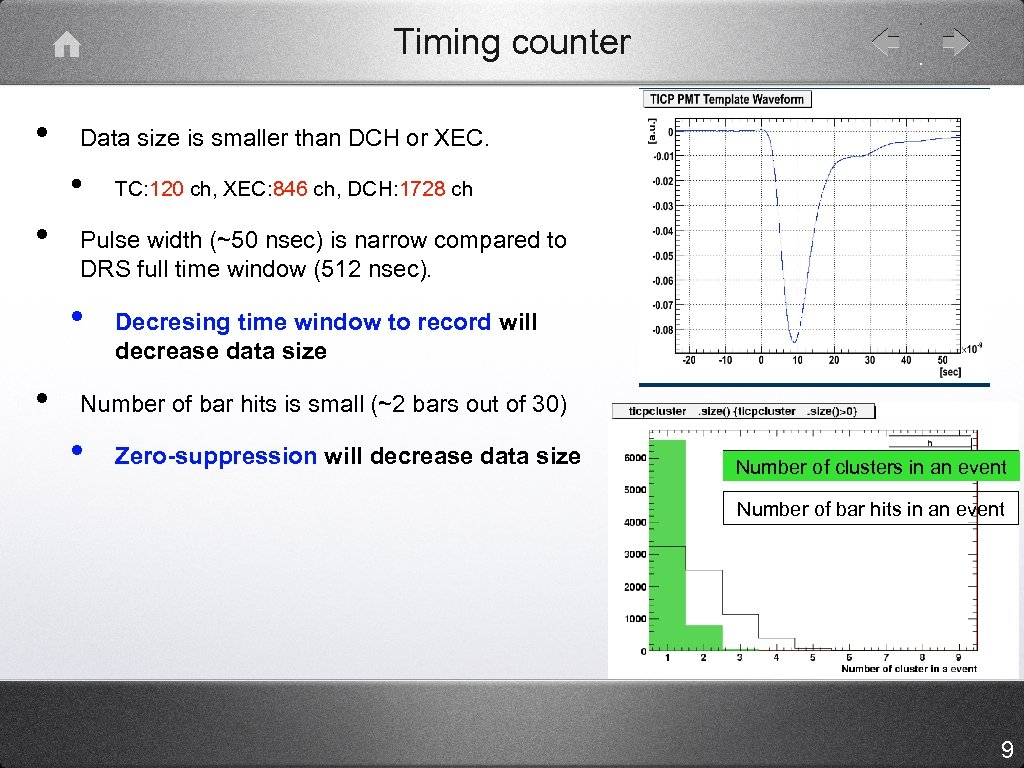 Timing counter • Data size is smaller than DCH or XEC. • • Pulse