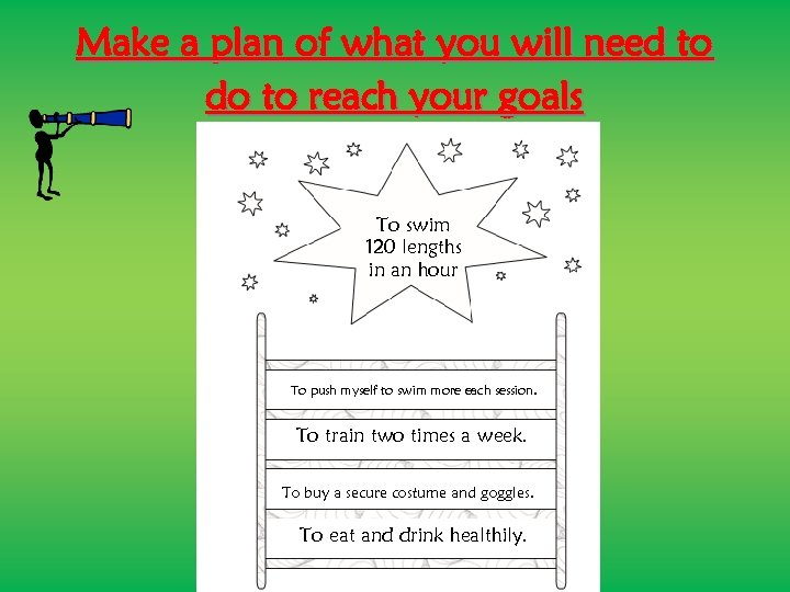 Make a plan of what you will need to do to reach your goals