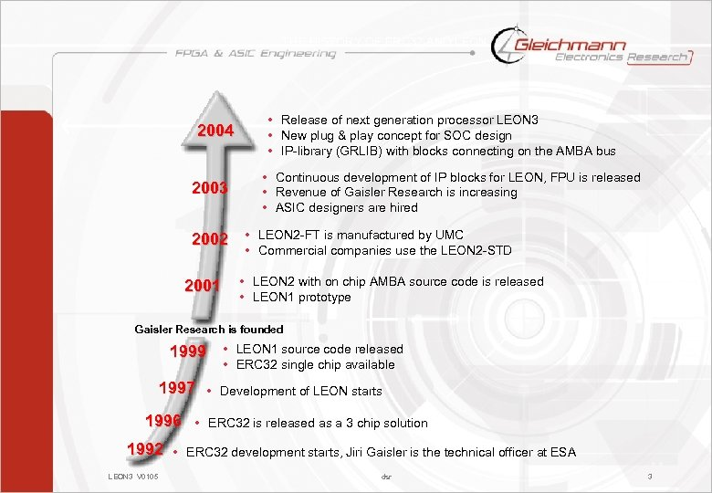 THE HISTORY OF ERC 32 AND LEON • Release of next generation processor LEON