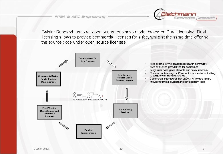 BUSINESS MODEL Gaisler Research uses an open source business model based on Dual Licensing.