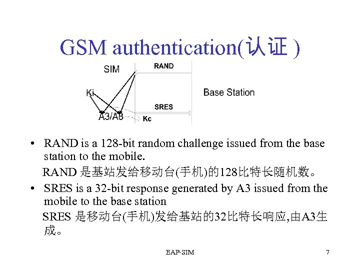 GSM authentication(认证 ) • RAND is a 128 -bit random challenge issued from the