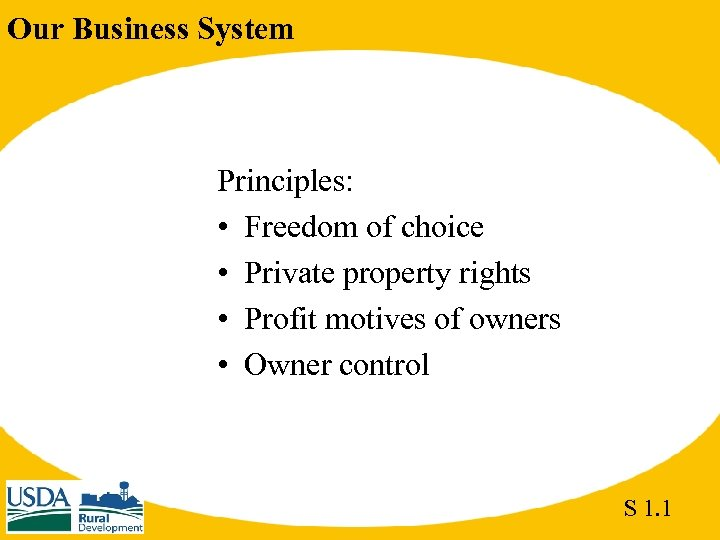 Our Business System Principles: • Freedom of choice • Private property rights • Profit