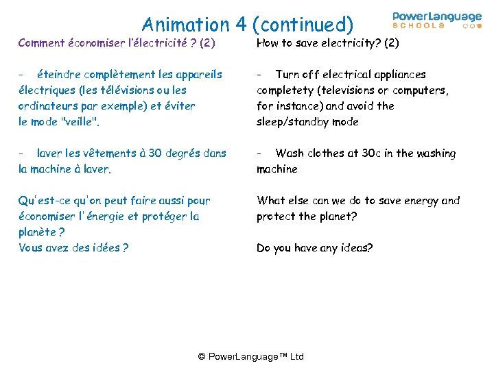 Animation 4 (continued) Comment économiser l'électricité ? (2) How to save electricity? (2) -