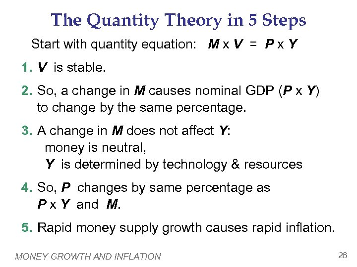 The Quantity Theory in 5 Steps Start with quantity equation: M x V =