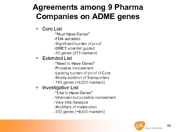 "Agreements among 9 Pharma Companies on ADME genes · Core List - ""Must Have"