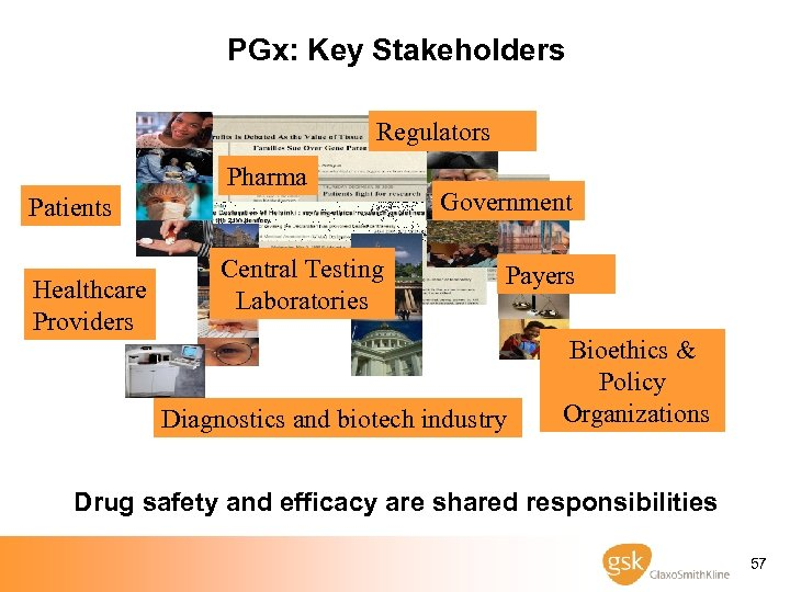 PGx: Key Stakeholders Regulators Pharma Patients Healthcare Providers Central Testing Laboratories Government Payers Diagnostics