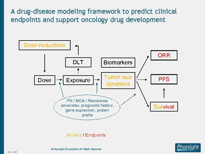 A drug-disease modeling framework to predict clinical endpoints and support oncology drug development Dose-reductions