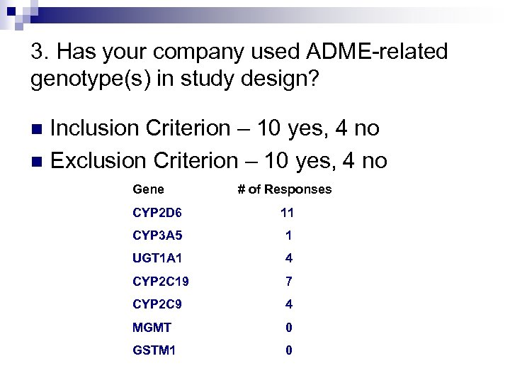3. Has your company used ADME-related genotype(s) in study design? Inclusion Criterion – 10