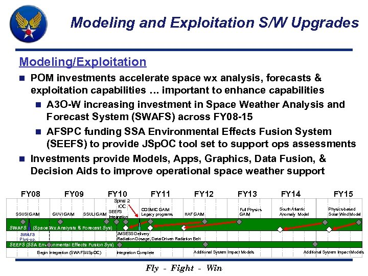 Modeling and Exploitation S/W Upgrades Modeling/Exploitation POM investments accelerate space wx analysis, forecasts &