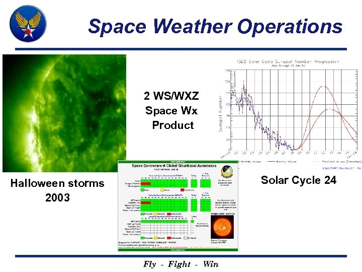 Space Weather Operations 2 WS/WXZ Space Wx Product Solar Cycle 24 Halloween storms 2003